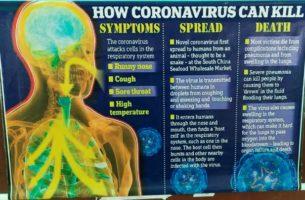 Corona or Covid-19 - Awareness, Symptoms and Preventive Measures
