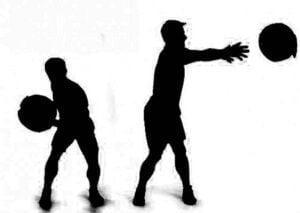 Medicine Ball Throw Functional Training Exercises