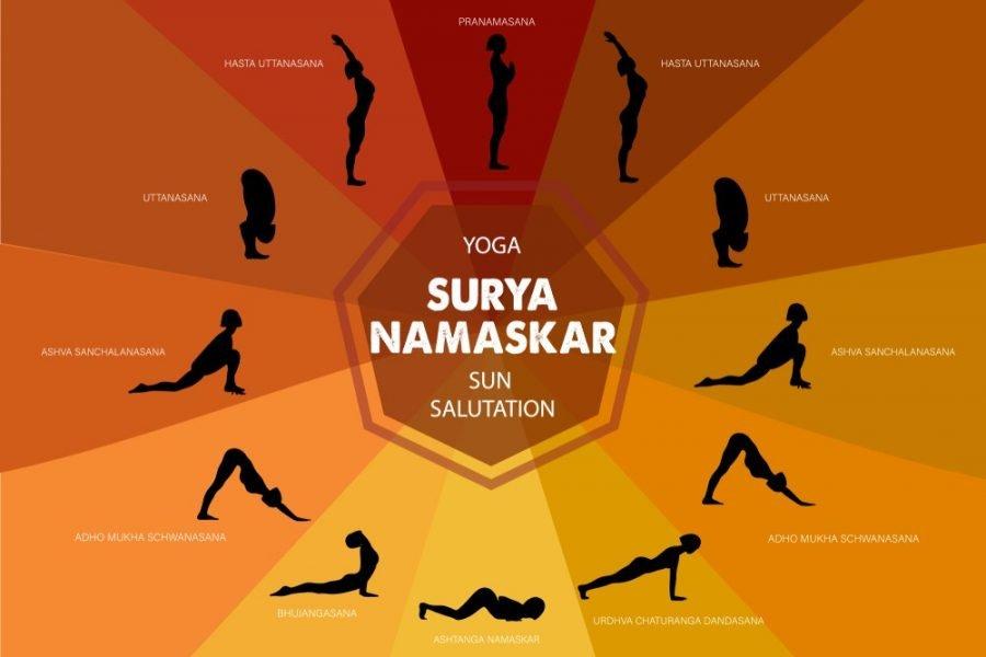 Positive Effects of Surya Namaskar yoga for weight loss