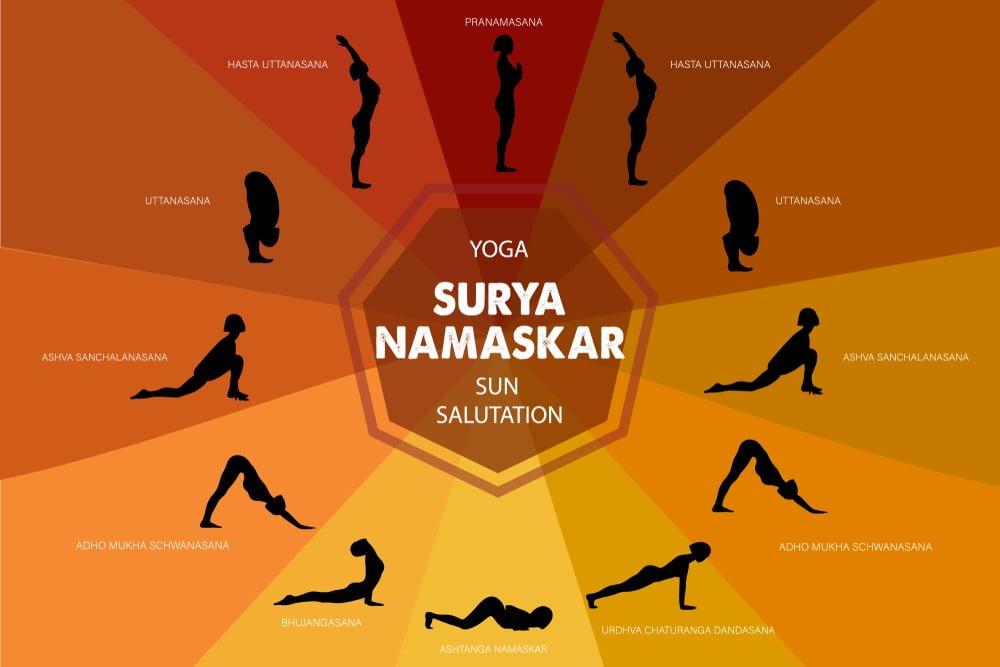 Positive Effects of Surya Namaskar