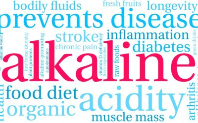 Is Alkaline Water Help To Reduce Alcohol Flush